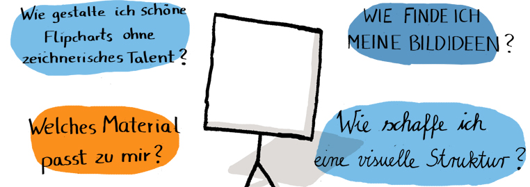 Visualisierung am Flipchart – Workshop