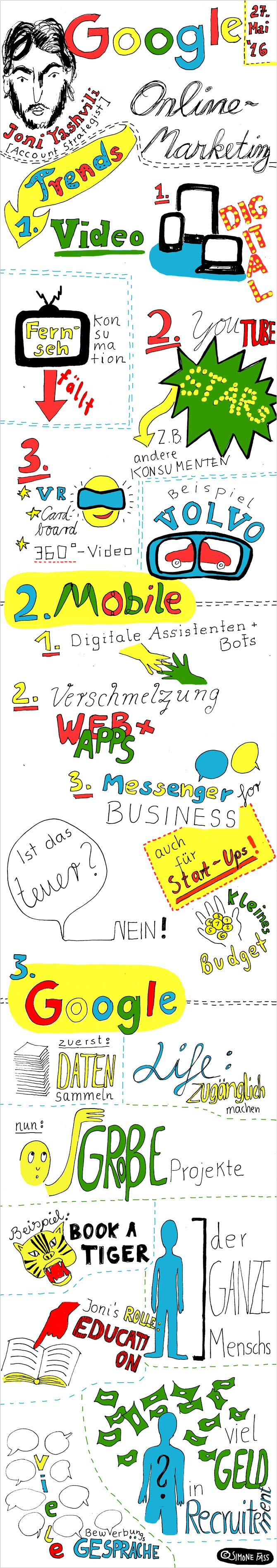 Sechtse Folge aus der Serie der Digital-Workshop-Sketchnotes. Joni Yashvili (Account Sttrategist bei Google)r sprach über die neusten Tendenzenim Google Online Marketing